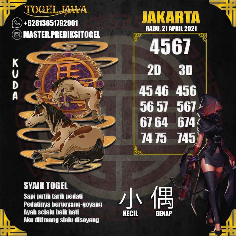 Prediksi Jakarta Tanggal 2021-04-21