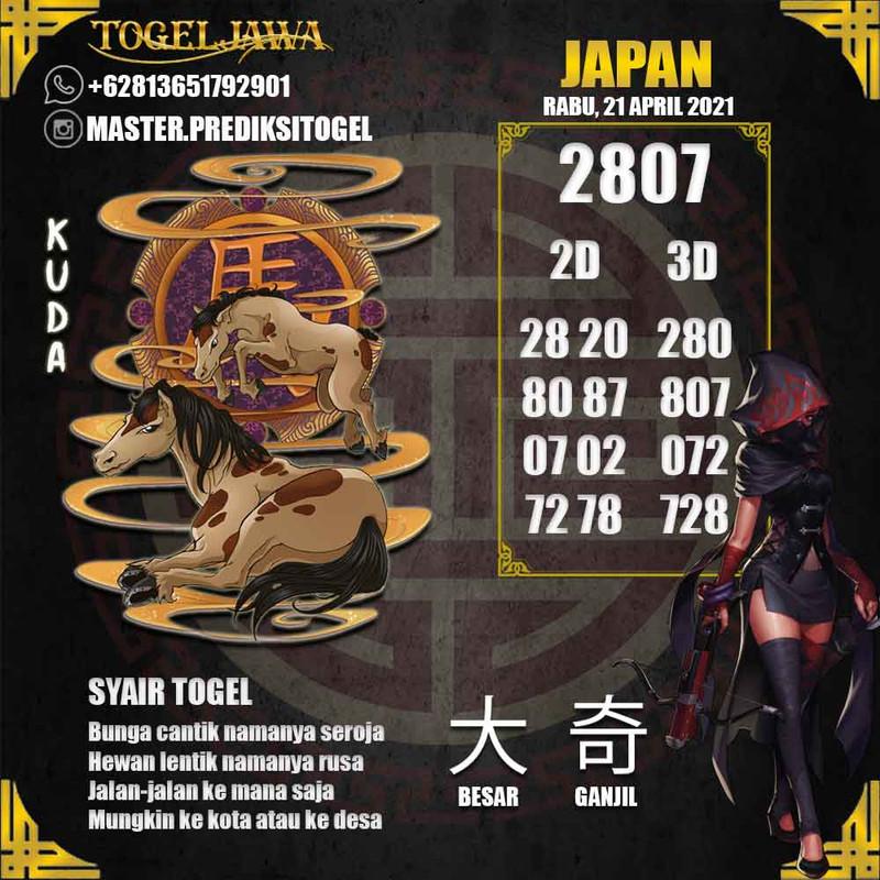 Prediksi Japan Tanggal 2021-04-21