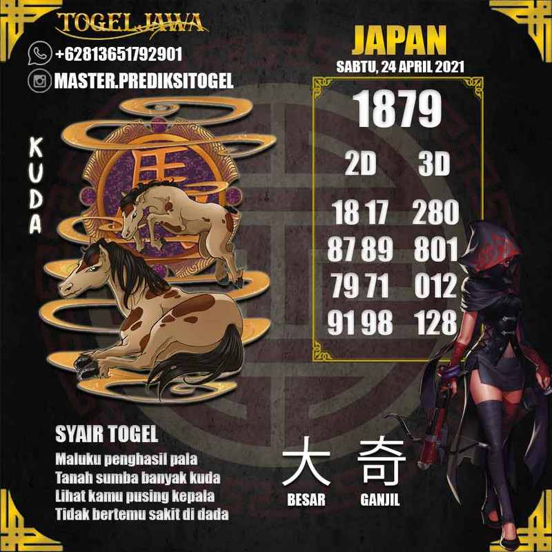 Prediksi Japan Tanggal 2021-04-24