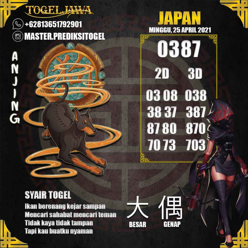 Prediksi Japan Tanggal 2021-04-25