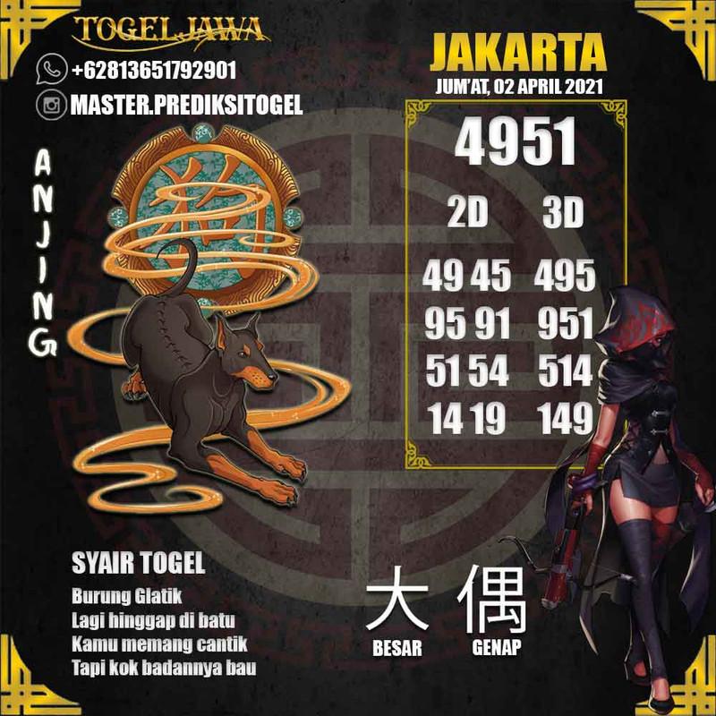 Prediksi Jakarta Tanggal 2021-04-02