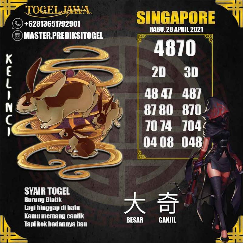 Prediksi Singapore Tanggal 2021-04-28