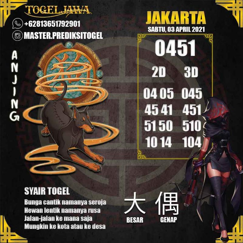 Prediksi Jakarta Tanggal 2021-04-03