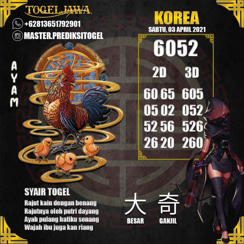 Prediksi Korea Tanggal 2021-04-03