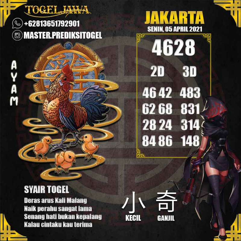 Prediksi Jakarta Tanggal 2021-04-05