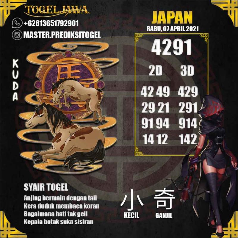 Prediksi Japan Tanggal 2021-04-07