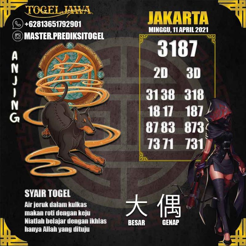 Prediksi Jakarta Tanggal 2021-04-11