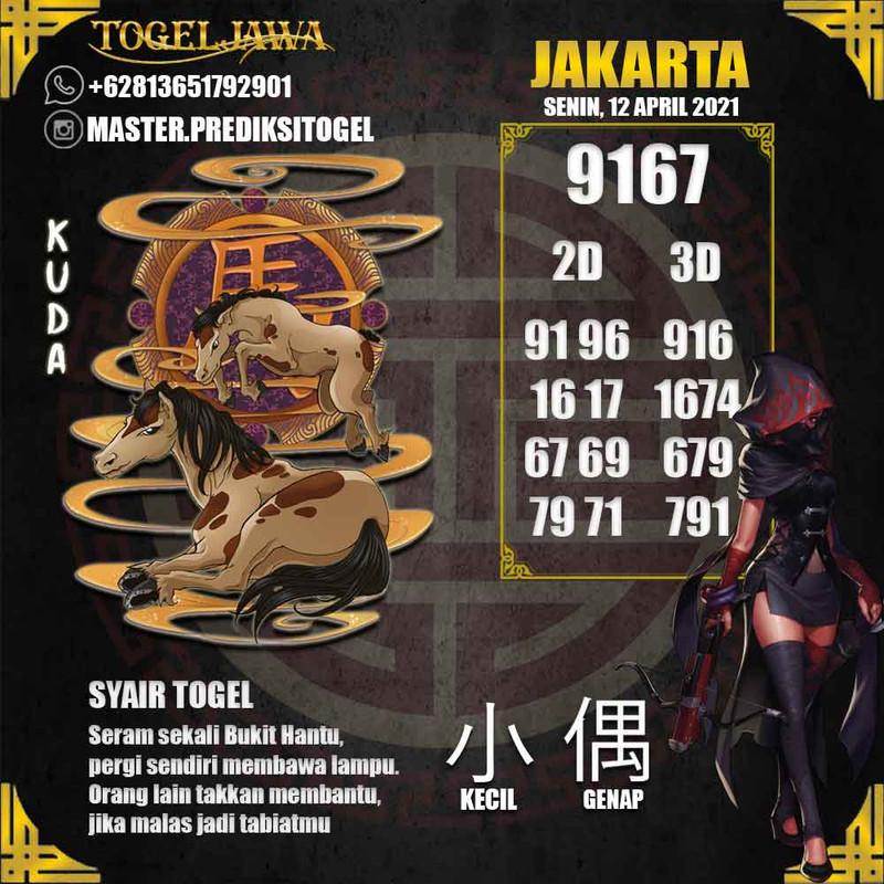 Prediksi Jakarta Tanggal 2021-04-12