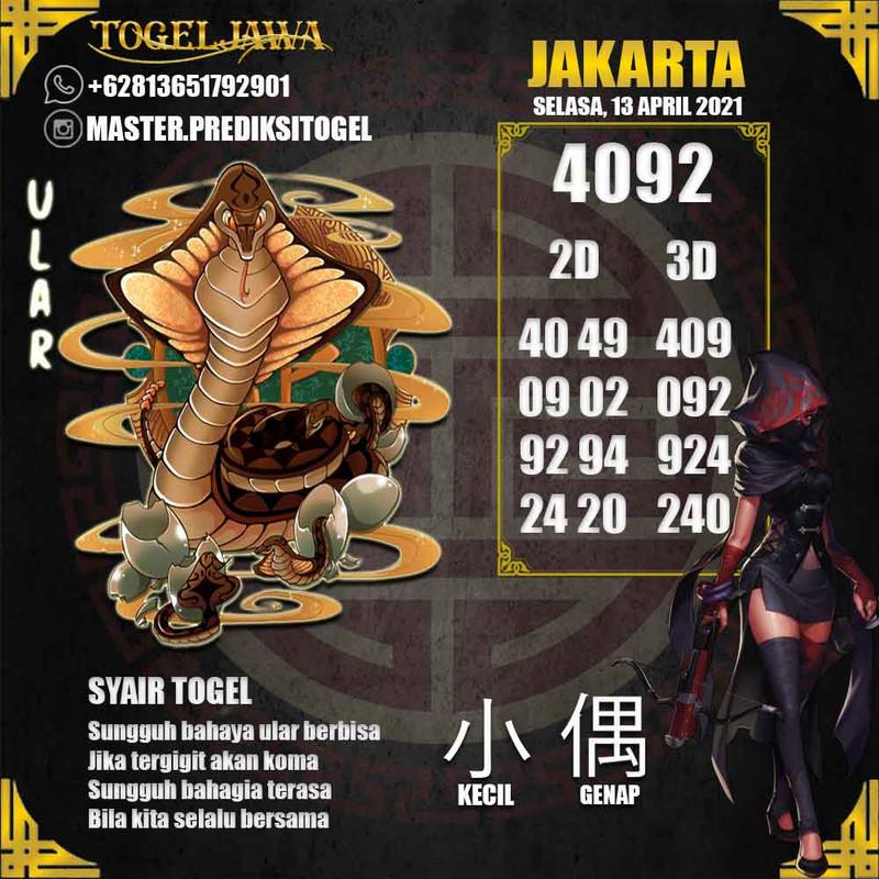 Prediksi Jakarta Tanggal 2021-04-13