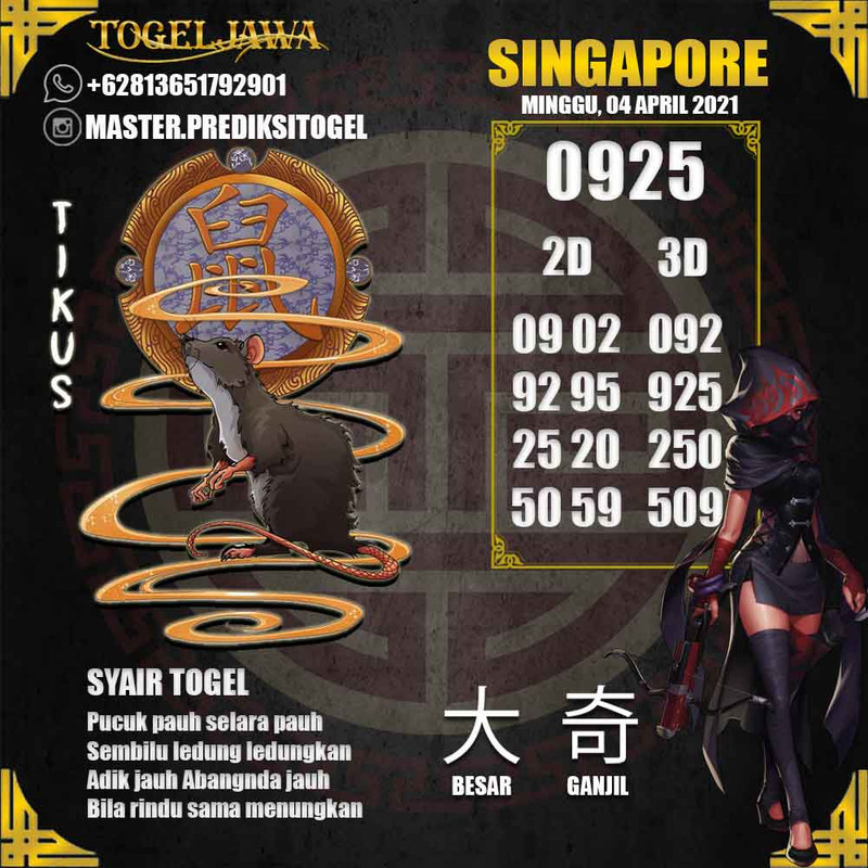 Prediksi Singapore Tanggal 2021-04-04